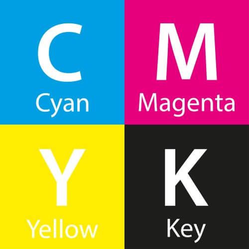 Sample af CMYK farverne